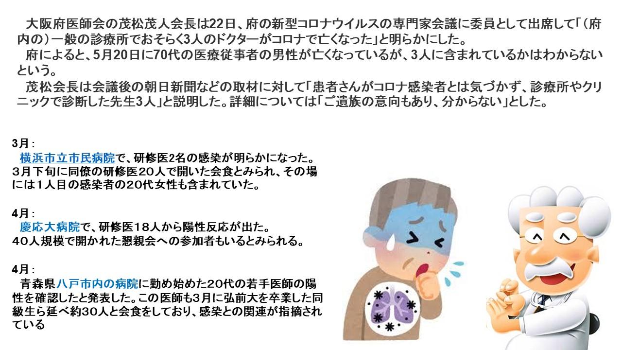 コロナ 大阪 者 府 今日 感染