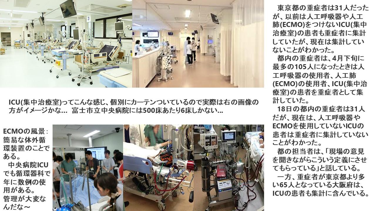 集中 料 管理 特定 室 治療